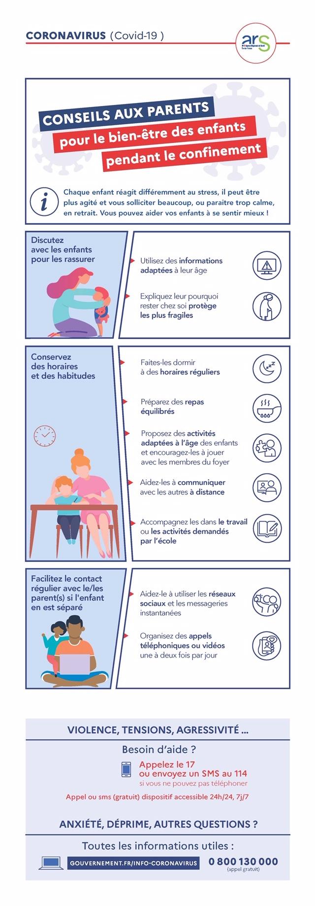 ARS – Conseils aux parents pour le bien-être des enfants pendant le confinement